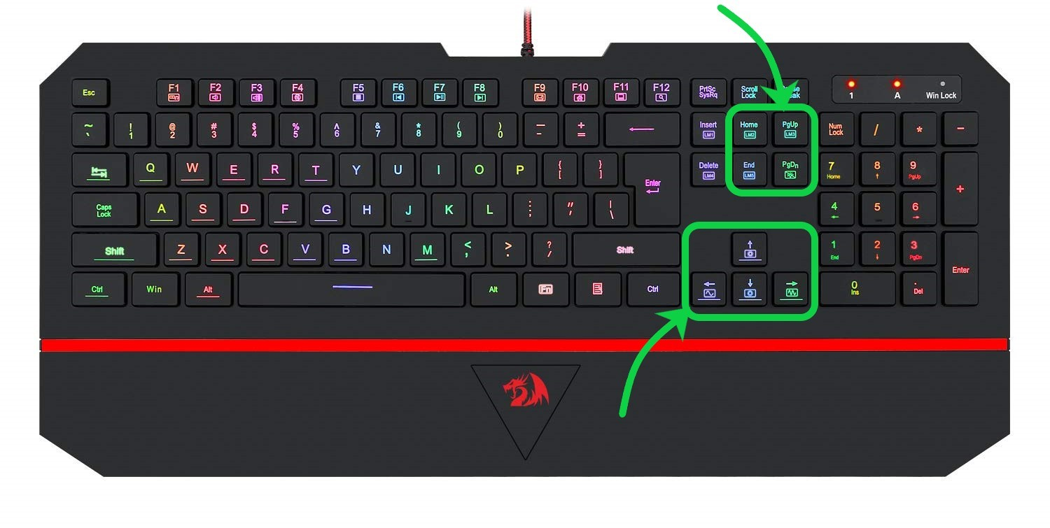 What are the Keyboard Navigation keys? | 2021's Master 1